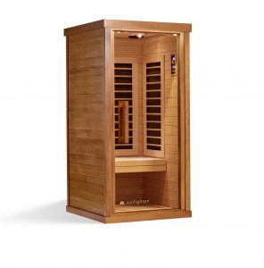 fitness blog content sauna